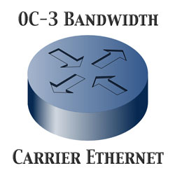 Reduce costs and increase bandwidth by moving from OC-3 to Ethernet.